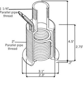 SP condenser